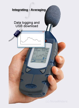 CEL246 Sound Level Meter