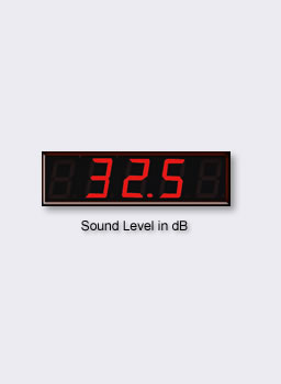 Sound Level Display, dB